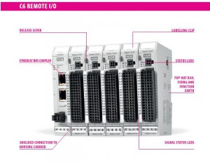 C6 Remote IO
